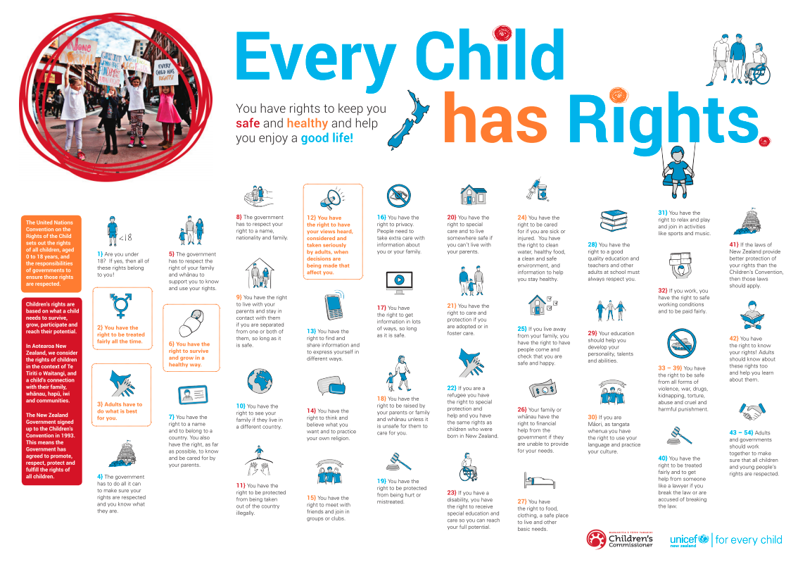 Every Child Has Rights